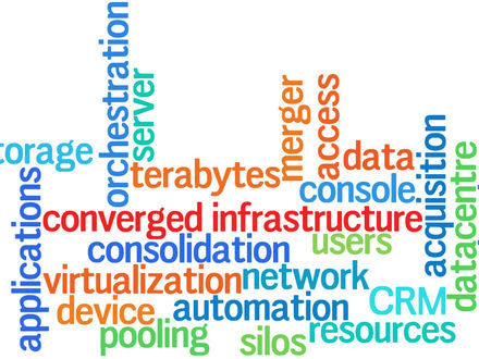 CI word cloud