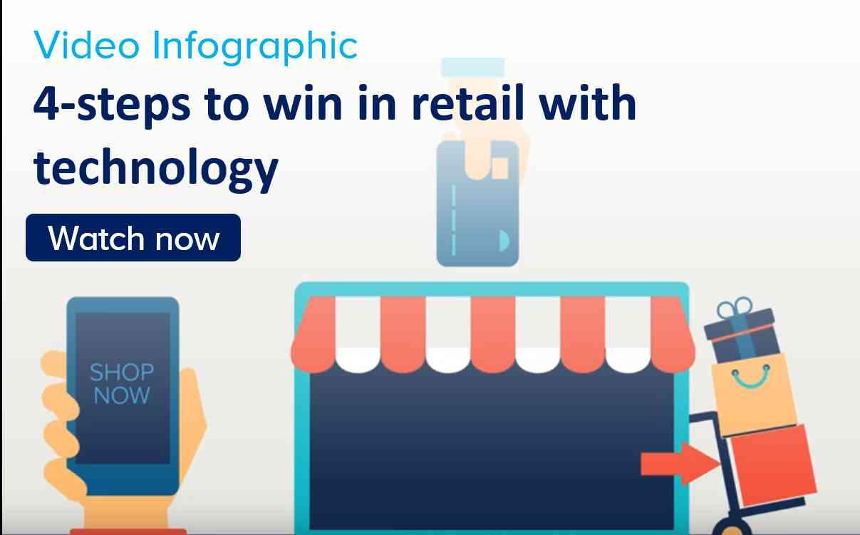 Retail infographic video banner v3