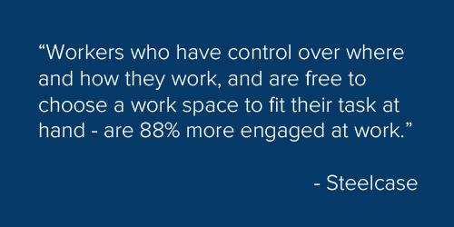 Modern workspace quote