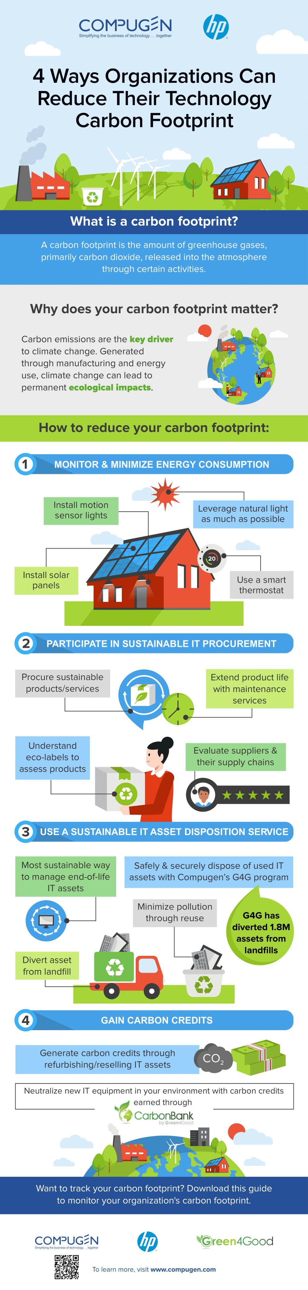 4 ways organizations can reduce their carbon footprint IG full draft 1