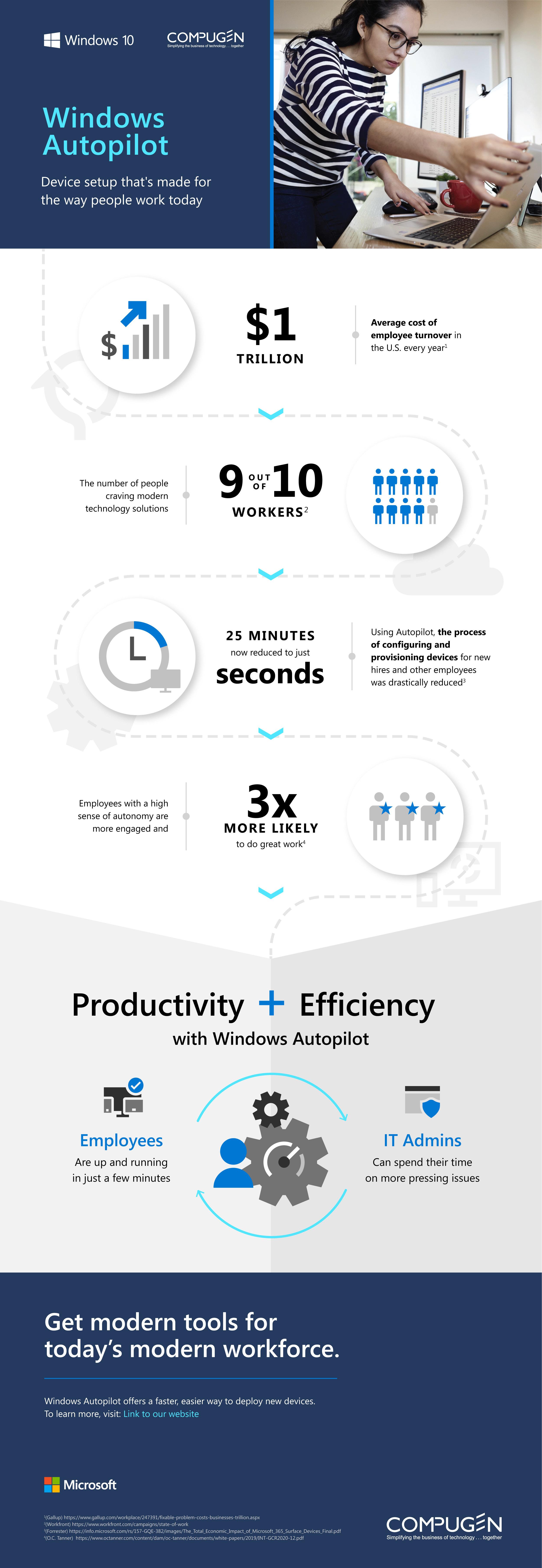 Windows 10 Autopilot Infographic